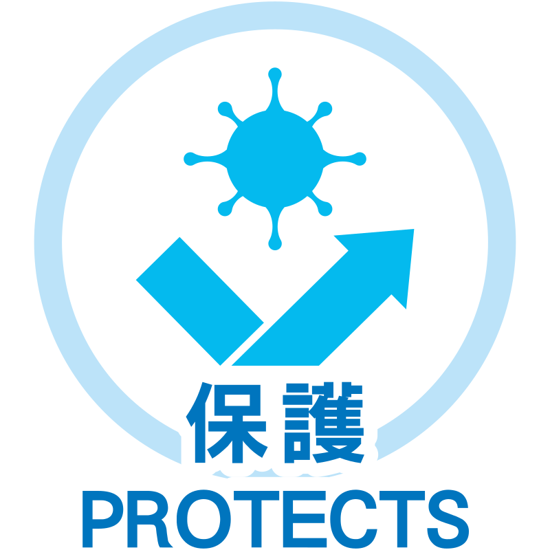 protects